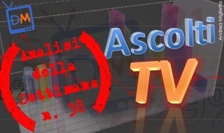 Dati Auditel Settimana n. 38 @ Davide Maggio .it