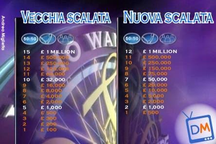Chi Vuol Essere Milionario Nuova Scalata @ Davide Maggio .it