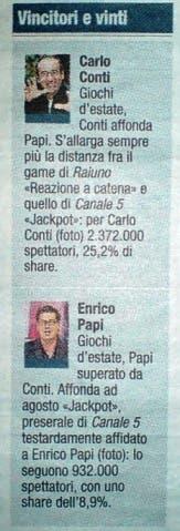 Corriere della Sera - 9 agosto 2008 @ Davide Maggio .it