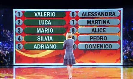 Amici 8 - Serale dell'11 febbraio 2009 @ Davide Maggio .it