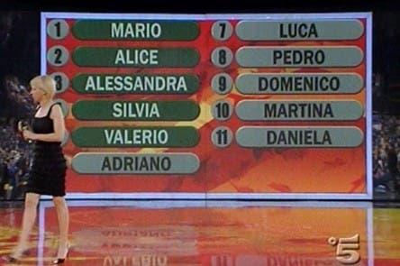 Amici - Classifica 4 febbraio 2009 @ Davide Maggio .it