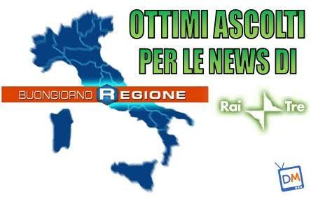 Buongiorno regione - News Raitre