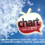 chart3, programma dell'anno