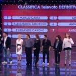 amici 2012 - classifica televoto