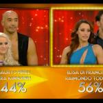 Ballando con le stelle 2013 - La Finale