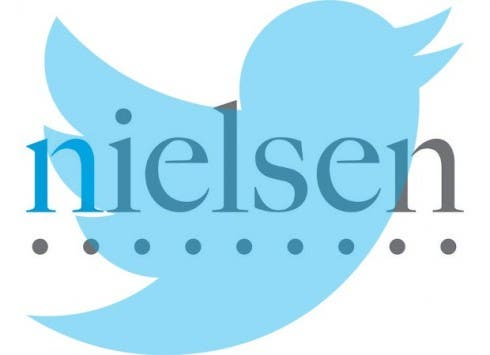 Nielsen Twitter TV Ratings