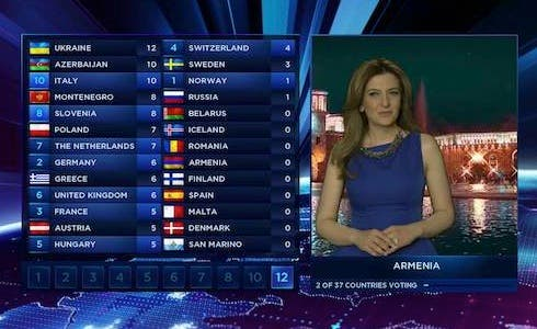 Eurovision Song Contest 2014 - Regolamento, classifica e televoto