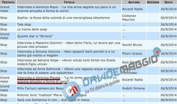Rassegna Stampa Rai Veronica Mayala