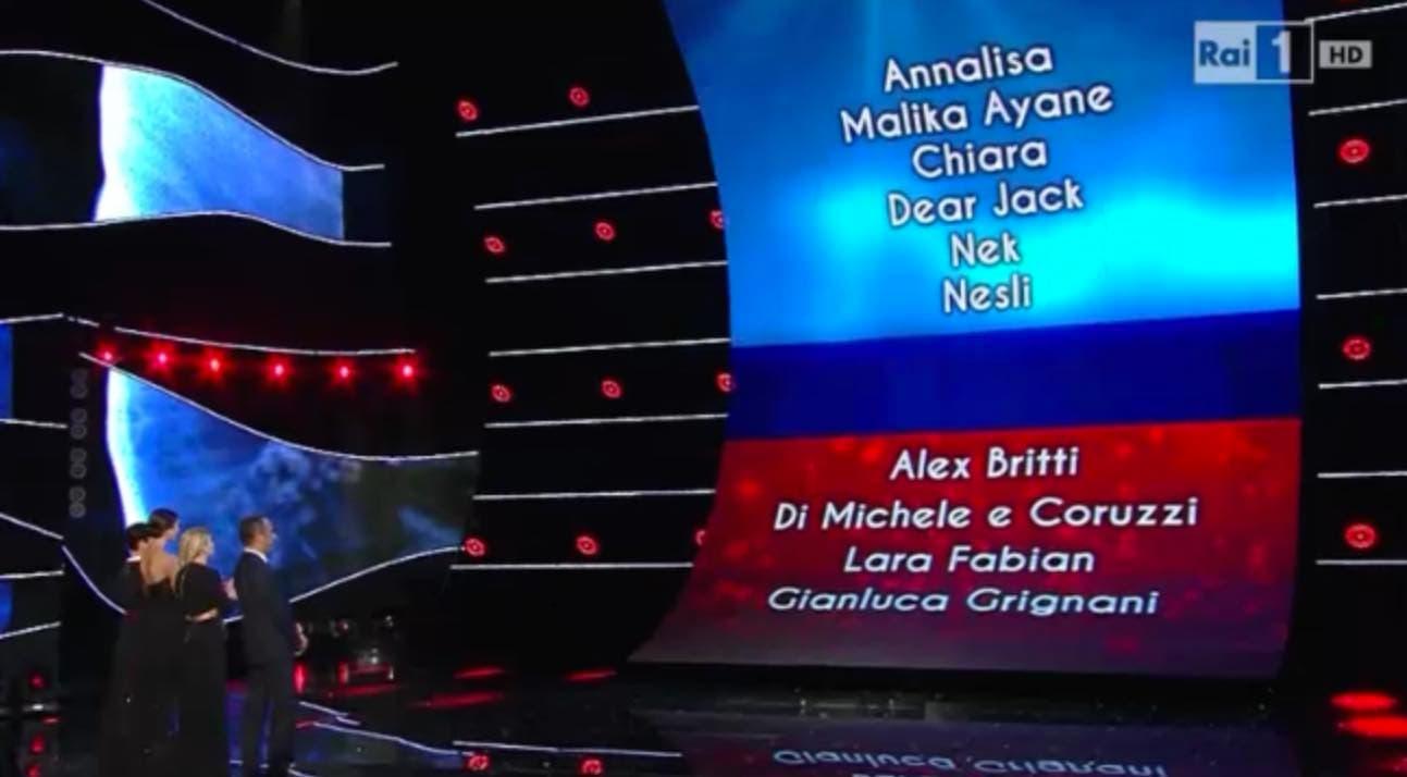Sanremo 2015 - classifica provvisoria prima puntata