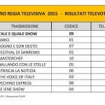 Premio Tv 2015