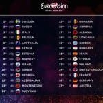 Eurovision Song Contest 2015 - Classifica finale