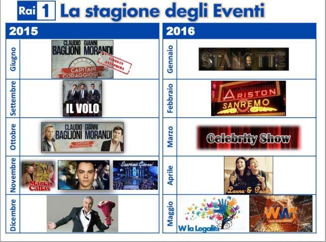 Eventi Rai 1 - Stagione 2015/2016