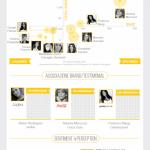SC_Infografica focus_definitiva