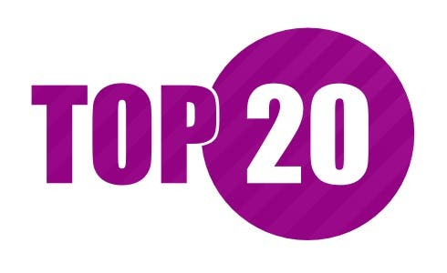 Top 20 - pezzi più letti