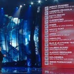 Classifica Sanremo 2016