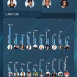 Infografica SanremoSocial - Quarta Puntata