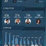 Infografica SanremoSocial - Prima Puntata