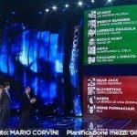 Sanremo 2016 classifica prima serata