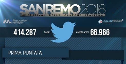 Sanremo 2016 - social