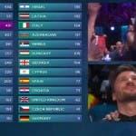 ESC 2016 - Classifica finale