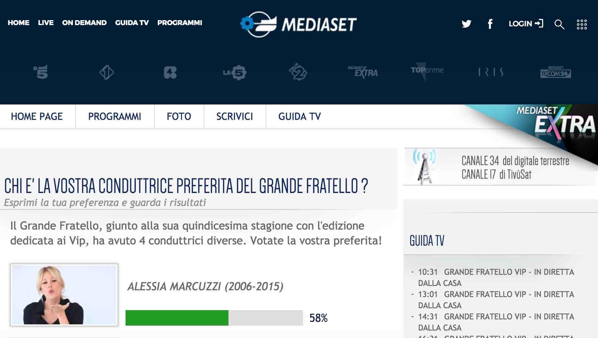 Mediaset - sondaggio conduttrice preferita GF