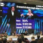 Conferenza finale Sanremo 2017