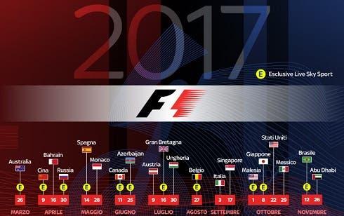 Mondiale 2017 Formula 1