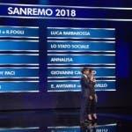 Festival di Sanremo 2018