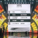 Classifica Sanremo 2018 finale