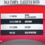 Sanremo 2018 - Seconda Serata - Classifica Bassa