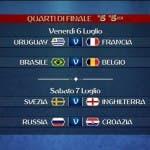 Mondiali 2018 - Quarti di finale