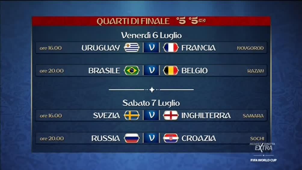 mondiali 2018 la programmazione dei quarti di finale su