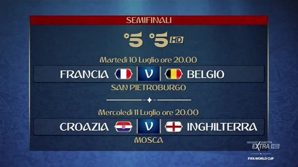Mondiali 2018 - Semifinali