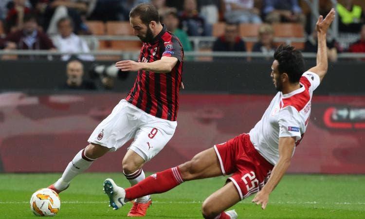 Olympiacos-Milan