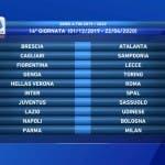 Serie A, quattordicesima giornata
