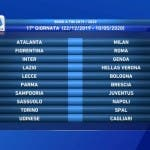 Serie A, diciassettesima giornata