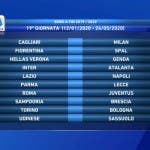 Serie A, diciannovesima giornata