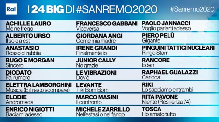 Sanremo 2020 - Big e canzoni in gara (da Twitter)