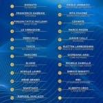 Classifica quarta serata Sanremo 2020
