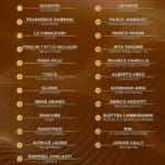 Sanremo 2020, classifica provvisoria