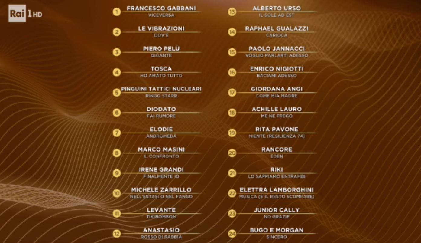 Sanremo 2020, classifica provvisoria delle prime tre serate ...