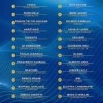 classifica terza serata Sanremo 2020