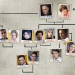 ACTB_Il cast