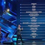 Sanremo 2021 - Classifica Prima Serata