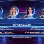 Televoto GF Vip 2021