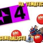 RAI4 BOING GENERALISTE NOVITA'